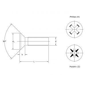 M2.5 x 10mm COUNTERSUNK MACHINE SCREWS POZI DRIVE STAINLESS STEEL A2 DIN 965
